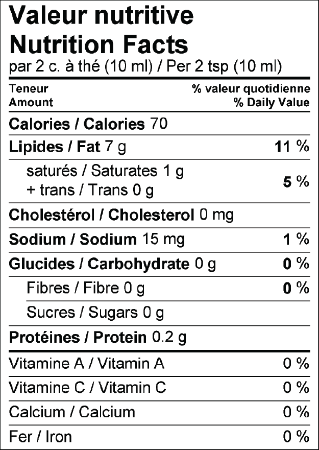 garlic sauce nutrition Facts